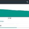 5.0 sucette Android problèmes de la vie supérieure de la batterie et comment les corriger