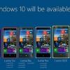 Windows 10 date de sortie fixée pour juillet 29 - version gratuite disponible pour Windows 7 / 8.1 utilisateurs