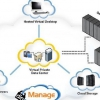 Sociétés de centres de données