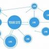 Générer du contenu des liens de marketing de façon naturelle