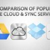 Google Drive vs Dropbox vs SkyDrive - qui est le meilleur service de stockage en nuage?