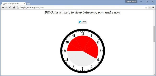 Heures de Bill Gates Sleeping