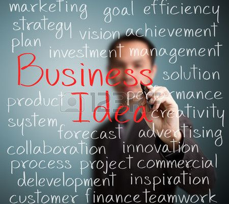 Best Business Dissertations
